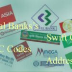 Nepal banks swift codes