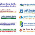 Development Banks in Nepal